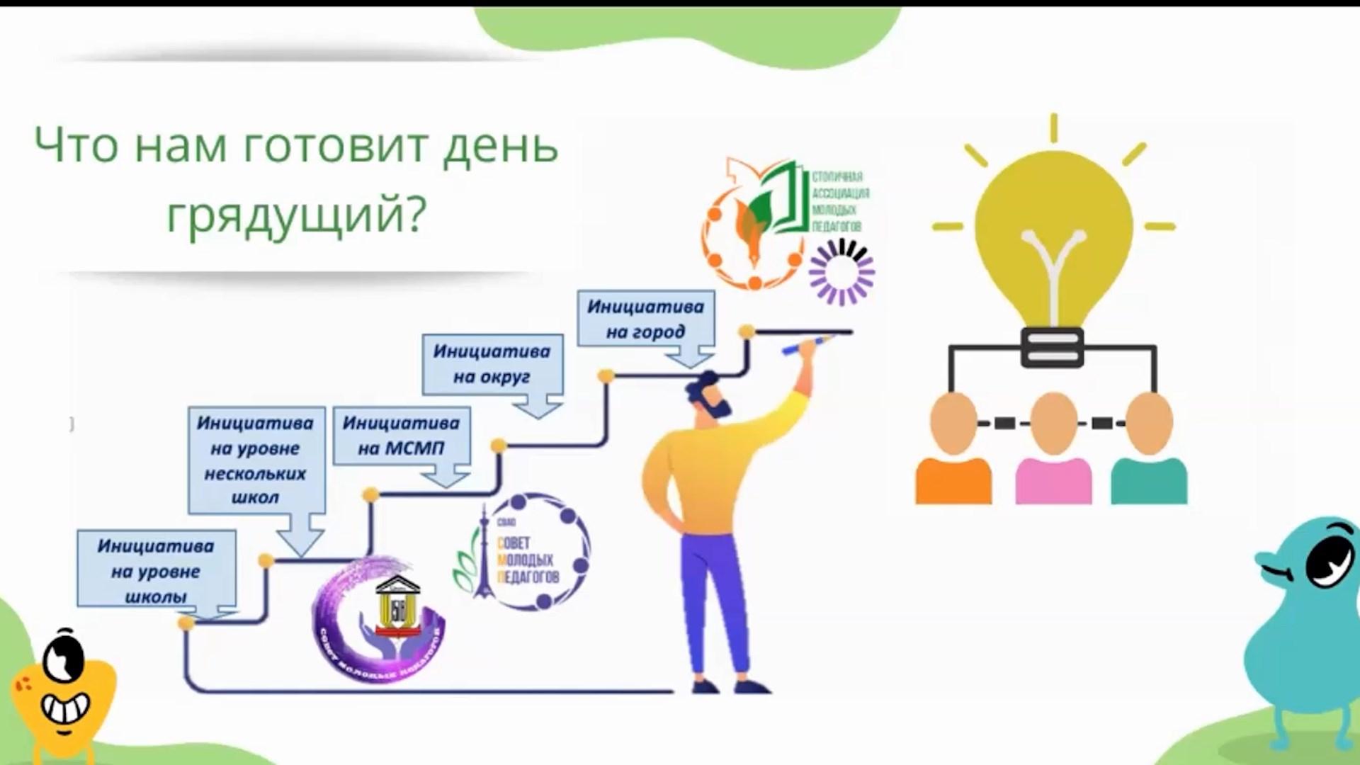 """Селекторное совещание """"Профсоюзный час"""" от 16.06.2021"""