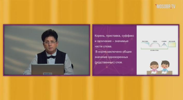 Русский язык, 3 класс. «Правописание частей слов»
